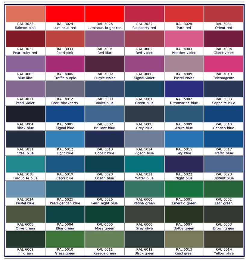 bestpriceglazing.co.uk_1ral_colour_chart_page_2