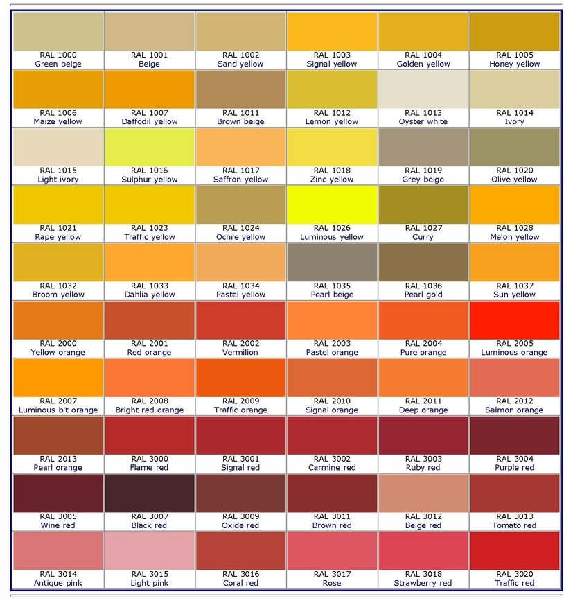 bestpriceglazing.co.uk_2ral_colour_chart_page_1